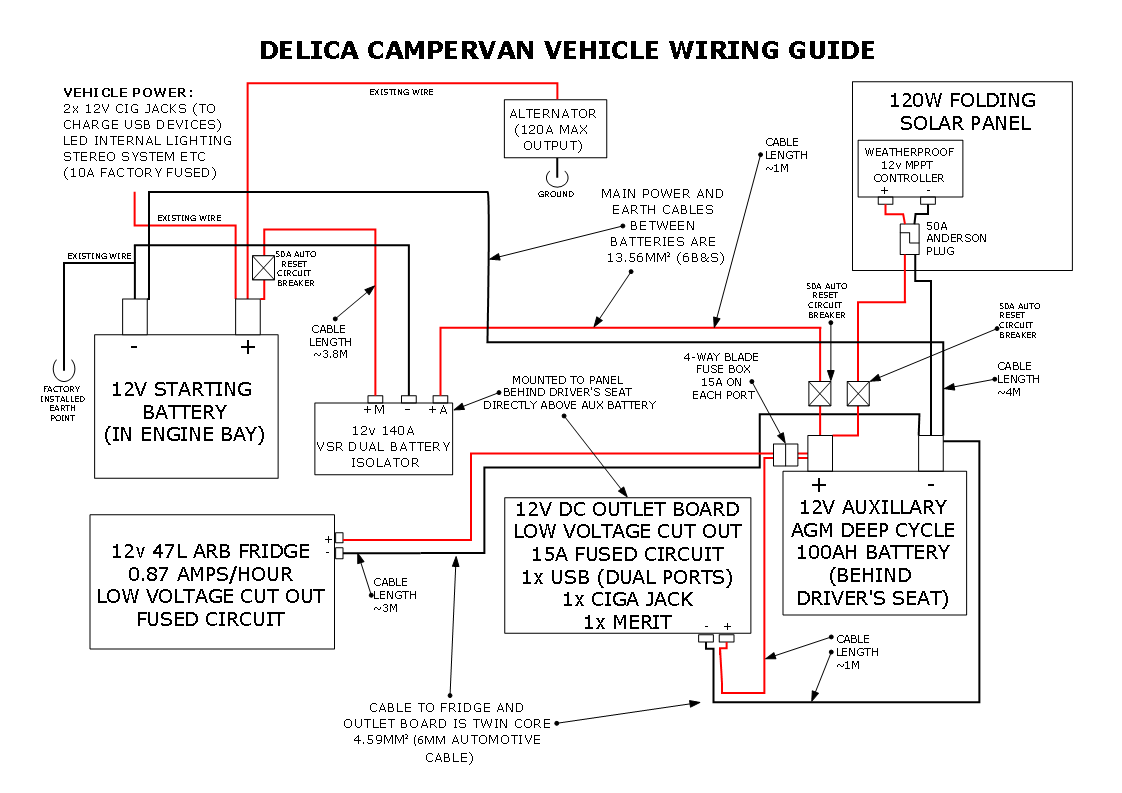 Our Delica Campervans 12v Electrical Setup Comfortably Lost Die Hard Battery Charger Wiring Diagram